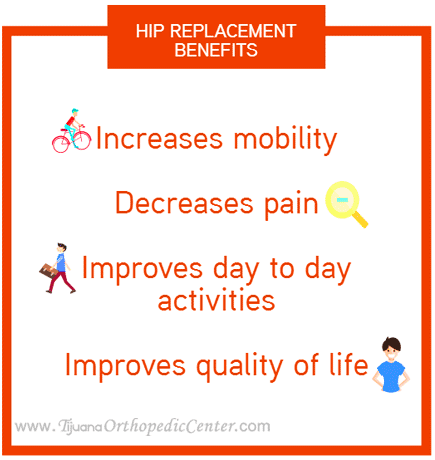 Hip Replacement Benefits - Infographic