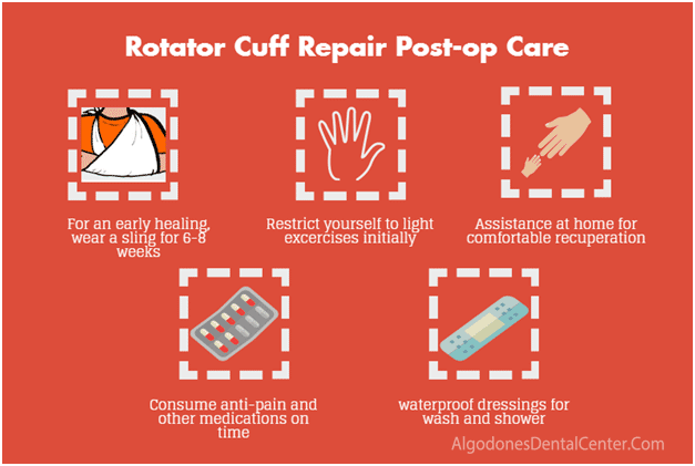 Rotator Cuff Surgery Self Care