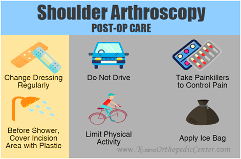 Post-Op Care - Shoulder Repair