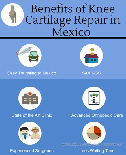 Why Tijuana for Knee Cartilage Surgery